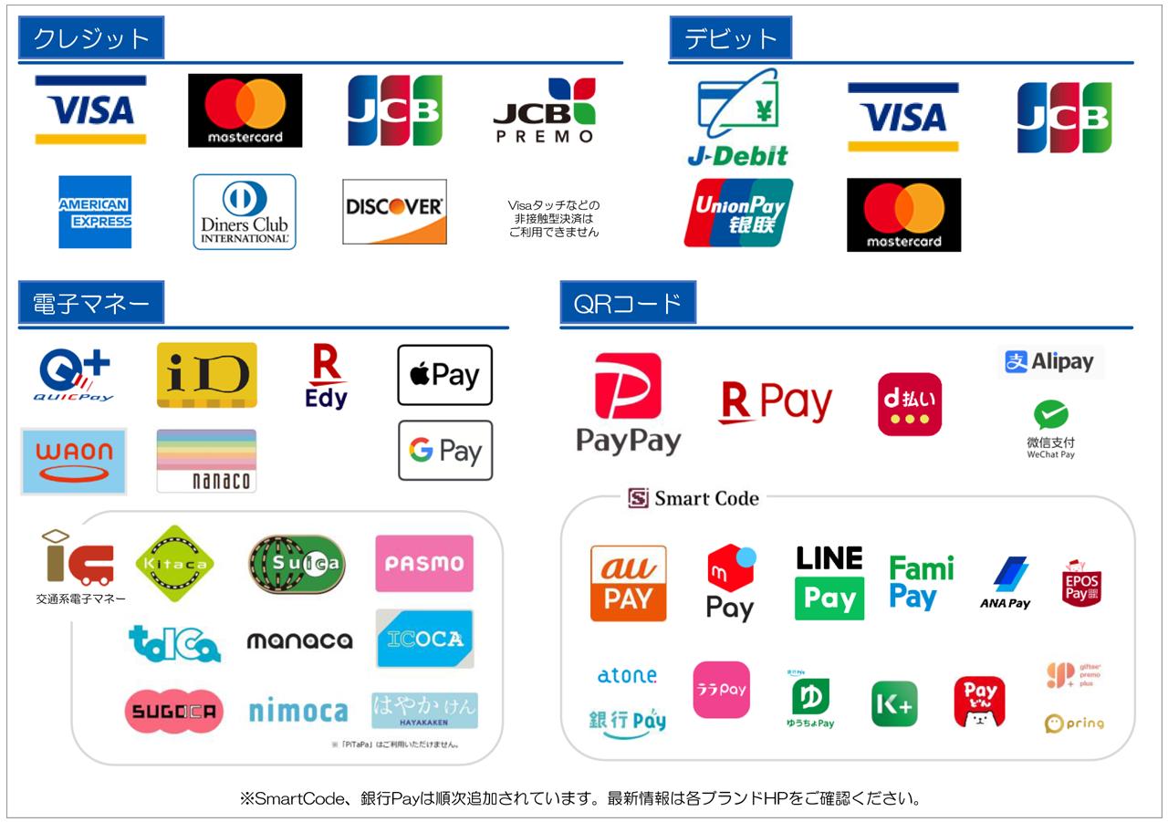 各種ギフトカード・クレジットカード